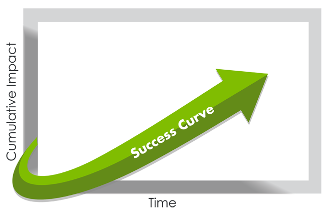 Success-Curve_01