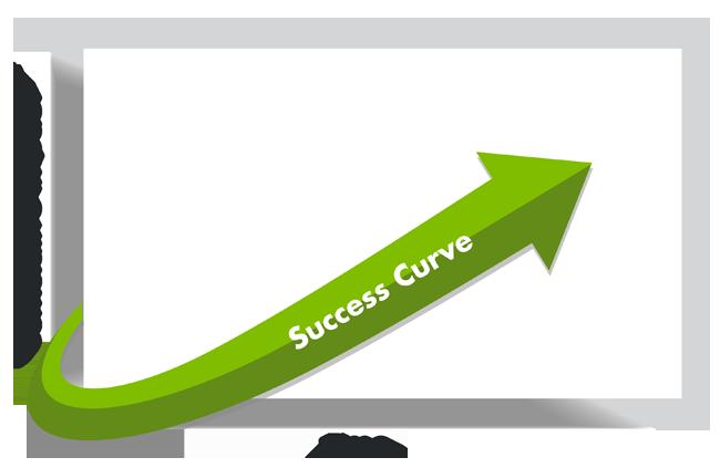 Success-Curve_01